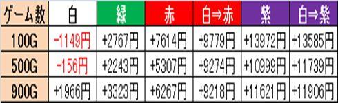 mahjong3 patoranran-kitaiti