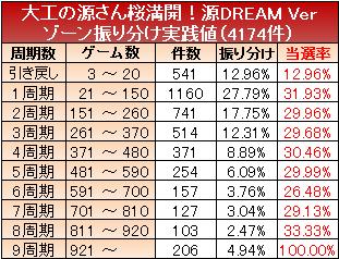 daikunogensan-zone-shuki