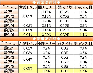 dragongai_souryu tyokugeki