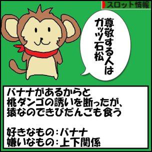 猿 プロフィール