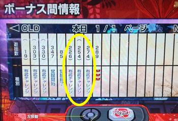 天下布武3 メニュー画面