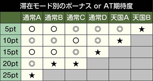 ガールズ&パンツァー劇場版 ゾーン振り分け